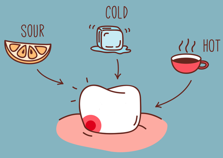 Take Care Of Your Teeth This Winter!